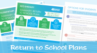 The Burnaby School District released its back-to-school plans in a letter from Superintendent Gina Niccoli-Moen. Highlights include options for students and their families, and strict health and safety measures. […]