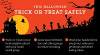 Trick-or-treating can be done safely by following these tips: Respect homes by staying away if the lights are out. Keep to your local neighbourhood this year. Avoid trick-or-treating in […]